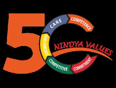 Logo Budaya Perusahaan 5C